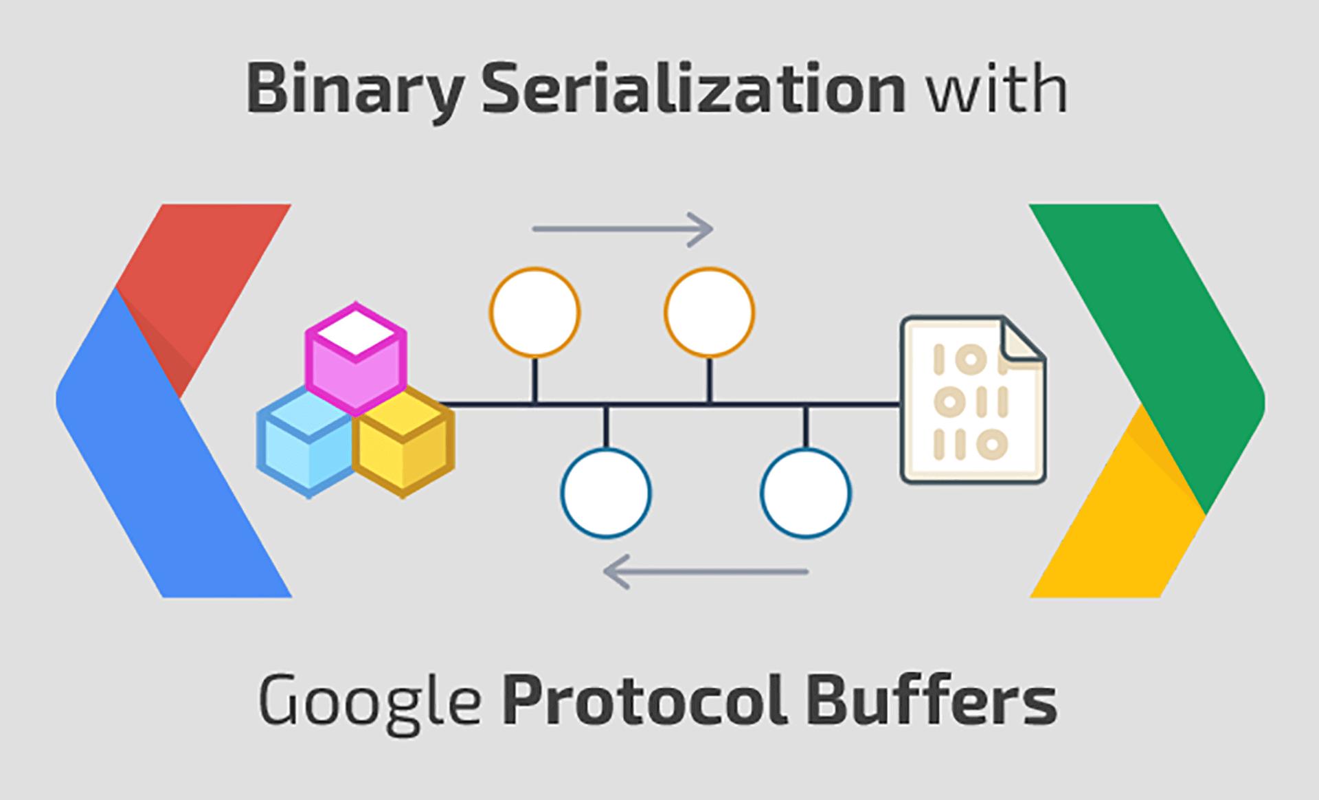 高效的序列化/反序列化数据方式 Protobuf